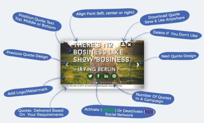 Socimattic Automated Visual Quote Creator Software by Brett Ingram and Mo Latif b
