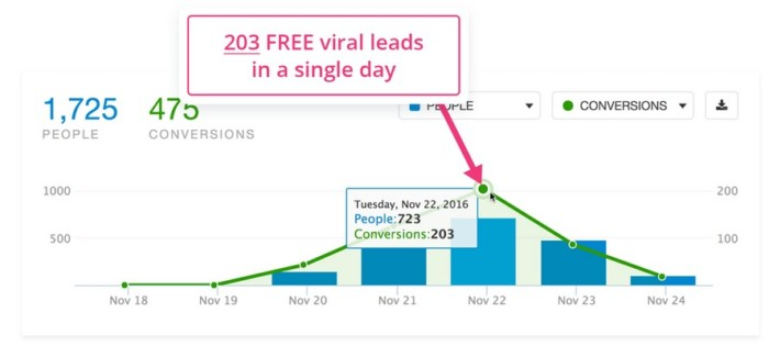 FlowLeads App Viral Email List Building Software by Precious Ngwu f2